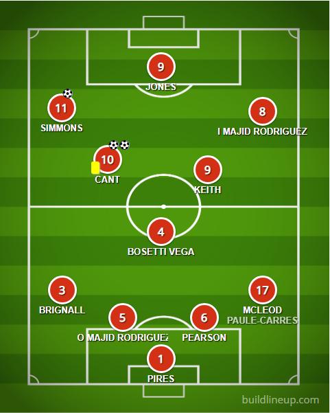 Formation-29092018-Chiquifru-v-FCB