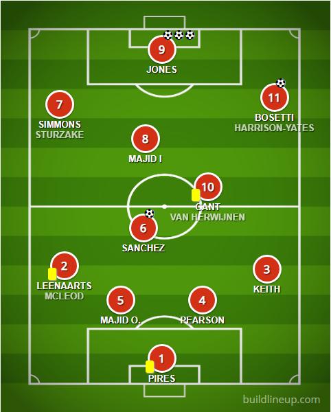 FC Británico de Madrid lineup versus CD Banco de España 24/11/2018