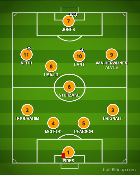 FCB-lineup-versus-animales-01-dec-2018