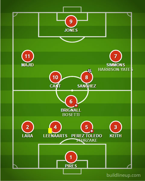 FC Británico de Madrid lineup versus Bar Castilla's in the Liga Bunwer Apertura 12/01/2019