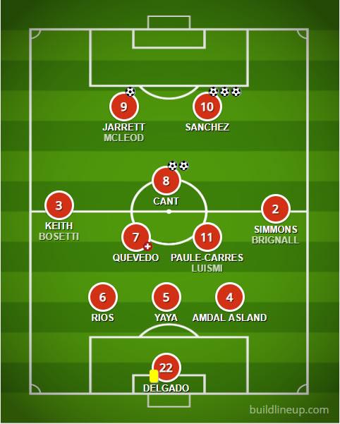 FC Británico de Madrid lineup versus Bar Galicia 26 Oct 2019